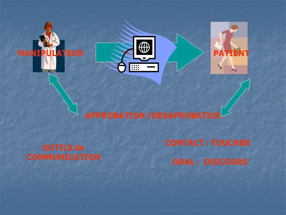 MESSAGE MANIPULATEUR. PATIENT. APPROBATION /DESAPROBATION. CONTACT : TOUCHER. OUTILS de. COMMUNICATION.
