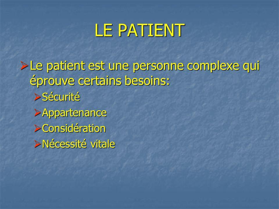 LE PATIENT Le patient est une personne complexe qui éprouve certains besoins: Sécurité. Appartenance.
