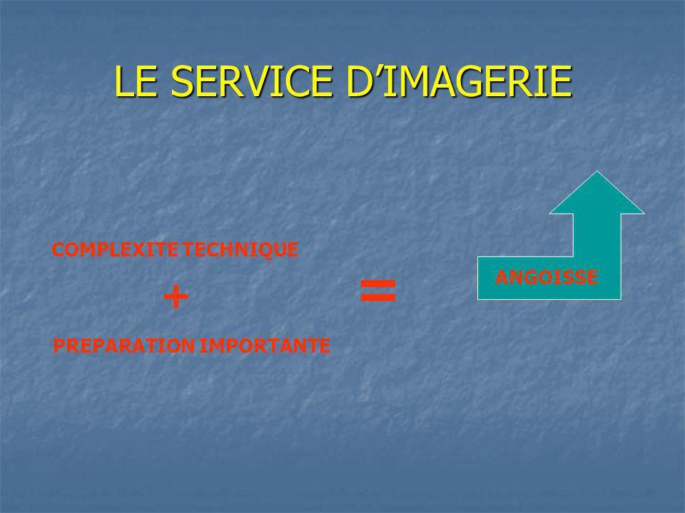 = LE SERVICE D'IMAGERIE + COMPLEXITE TECHNIQUE ANGOISSE