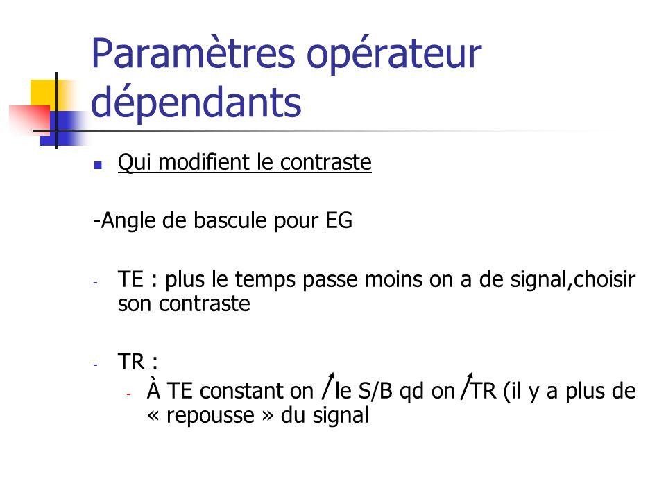 Paramètres opérateur dépendants