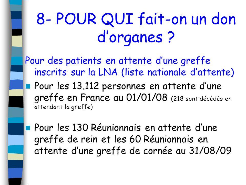 8- POUR QUI fait-on un don d'organes