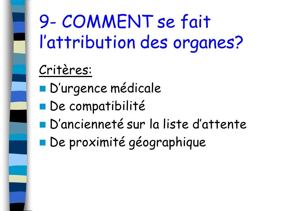 9- COMMENT se fait l'attribution des organes