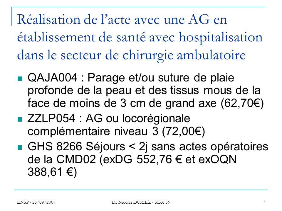 Réalisation de l'acte avec une AG en établissement de santé avec hospitalisation dans le secteur de chirurgie ambulatoire