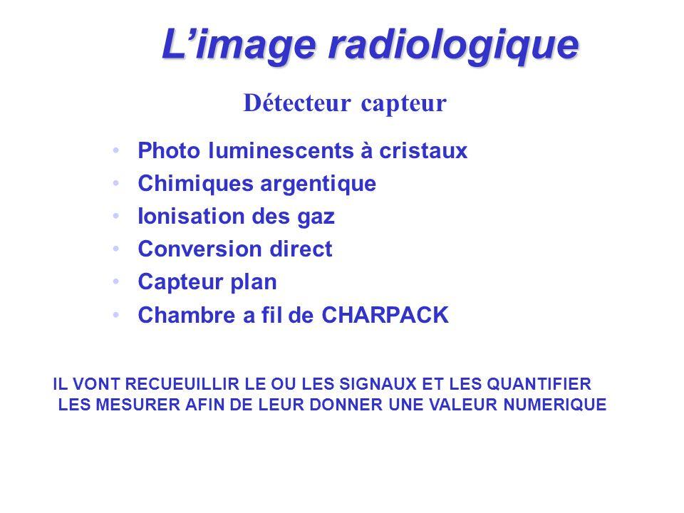 L'image radiologique Détecteur capteur Photo luminescents à cristaux