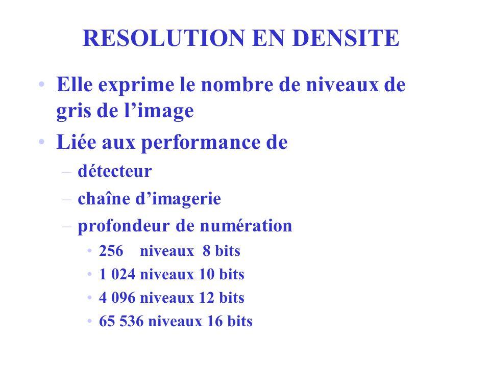 RESOLUTION EN DENSITE Elle exprime le nombre de niveaux de gris de l'image. Liée aux performance de.