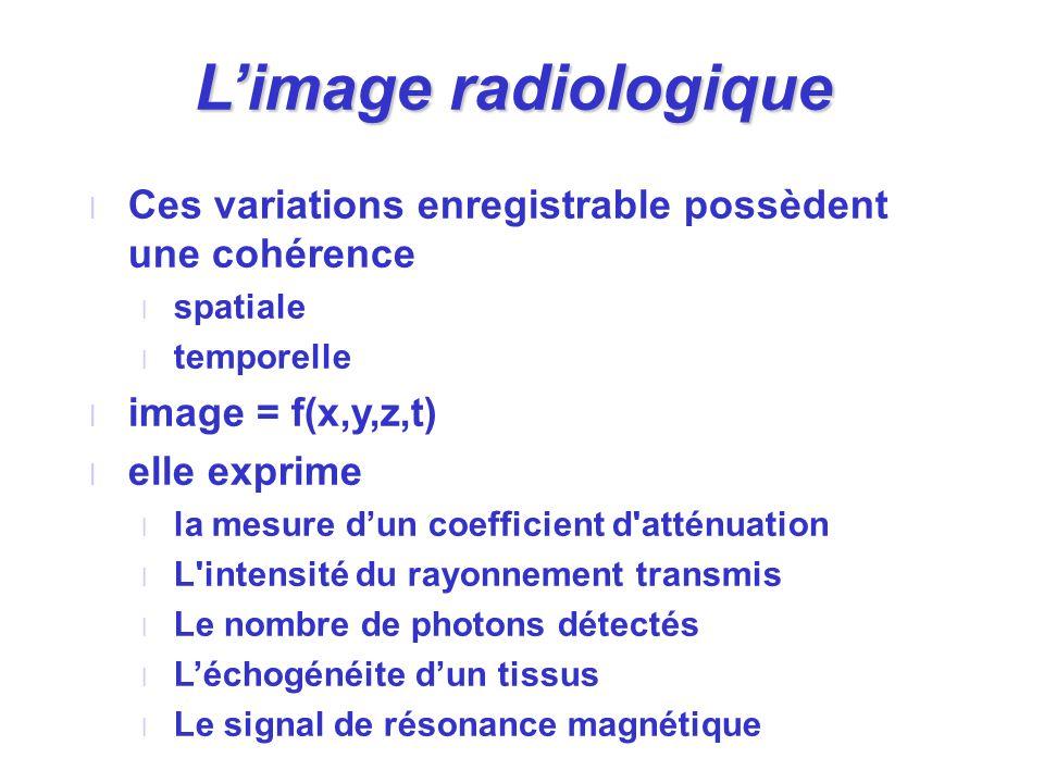 L'image radiologique Ces variations enregistrable possèdent une cohérence. spatiale. temporelle. image = f(x,y,z,t)