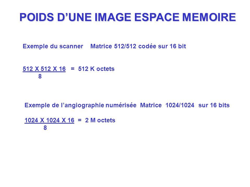 POIDS D'UNE IMAGE ESPACE MEMOIRE