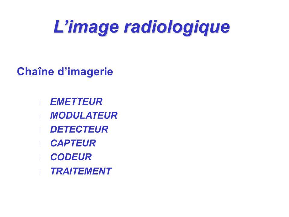 L'image radiologique Chaîne d'imagerie EMETTEUR MODULATEUR DETECTEUR