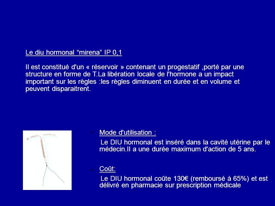 Le diu hormonal mirena IP 0,1