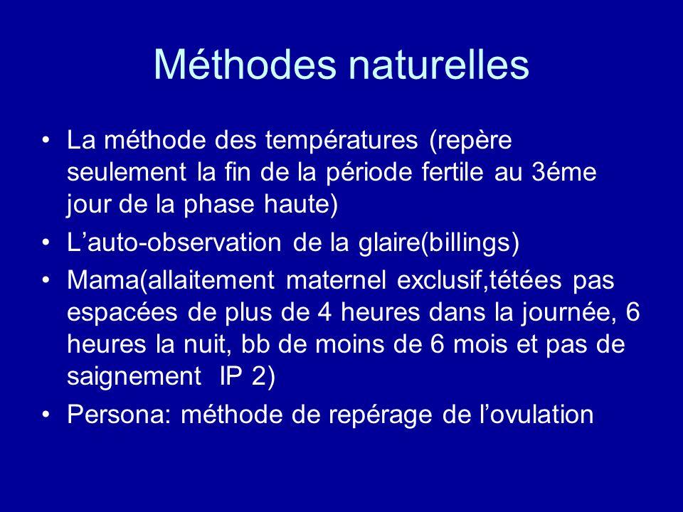Méthodes naturelles La méthode des températures (repère seulement la fin de la période fertile au 3éme jour de la phase haute)