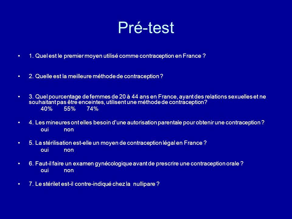 Pré-test 1. Quel est le premier moyen utilisé comme contraception en France 2. Quelle est la meilleure méthode de contraception