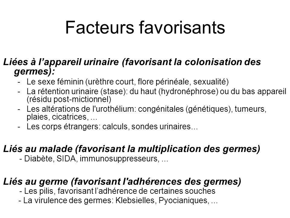 Facteurs favorisants Liées à l'appareil urinaire (favorisant la colonisation des germes):