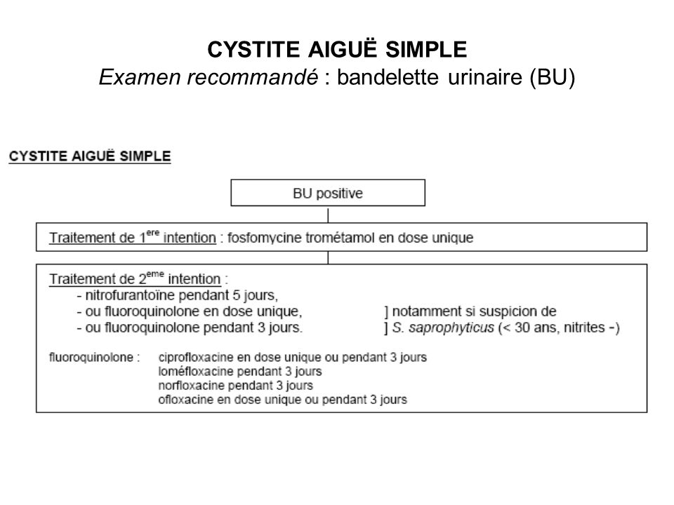 CYSTITE AIGUË SIMPLE Examen recommandé : bandelette urinaire (BU)