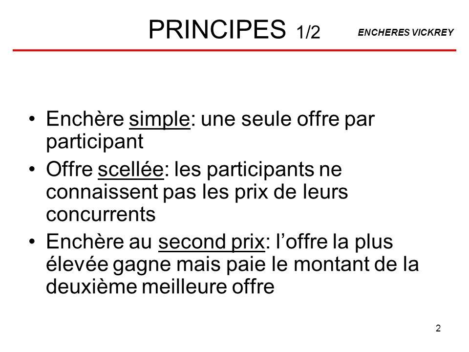 PRINCIPES 1/2 Enchère simple: une seule offre par participant