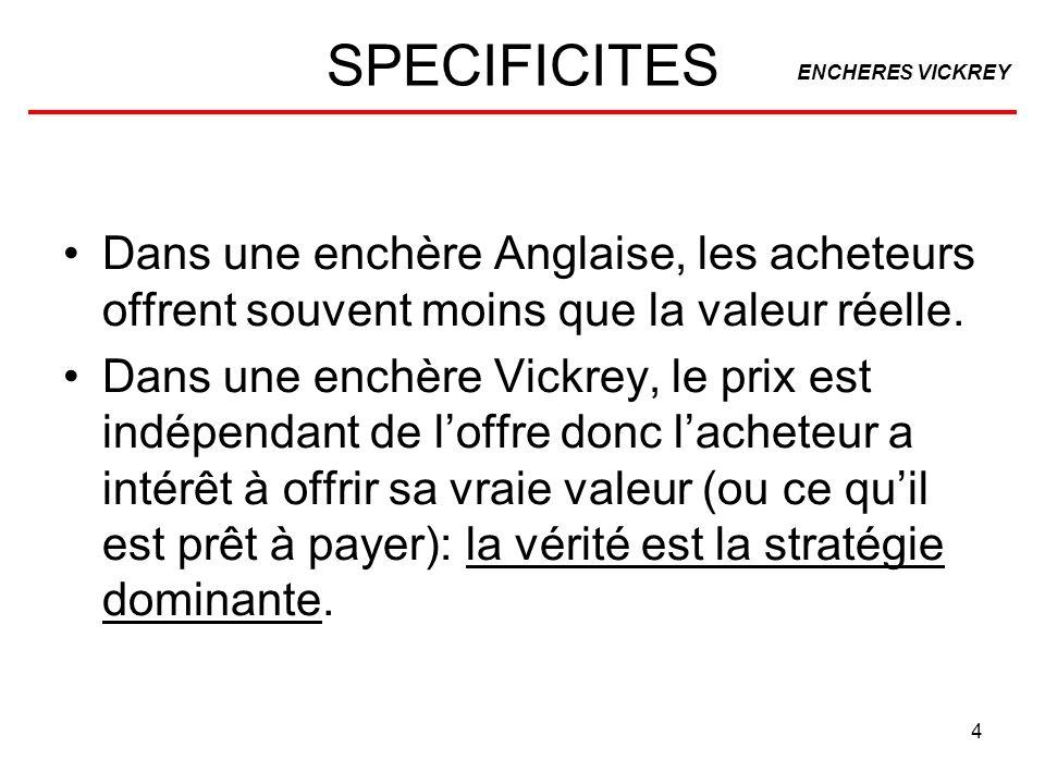 SPECIFICITES ENCHERES VICKREY. Dans une enchère Anglaise, les acheteurs offrent souvent moins que la valeur réelle.