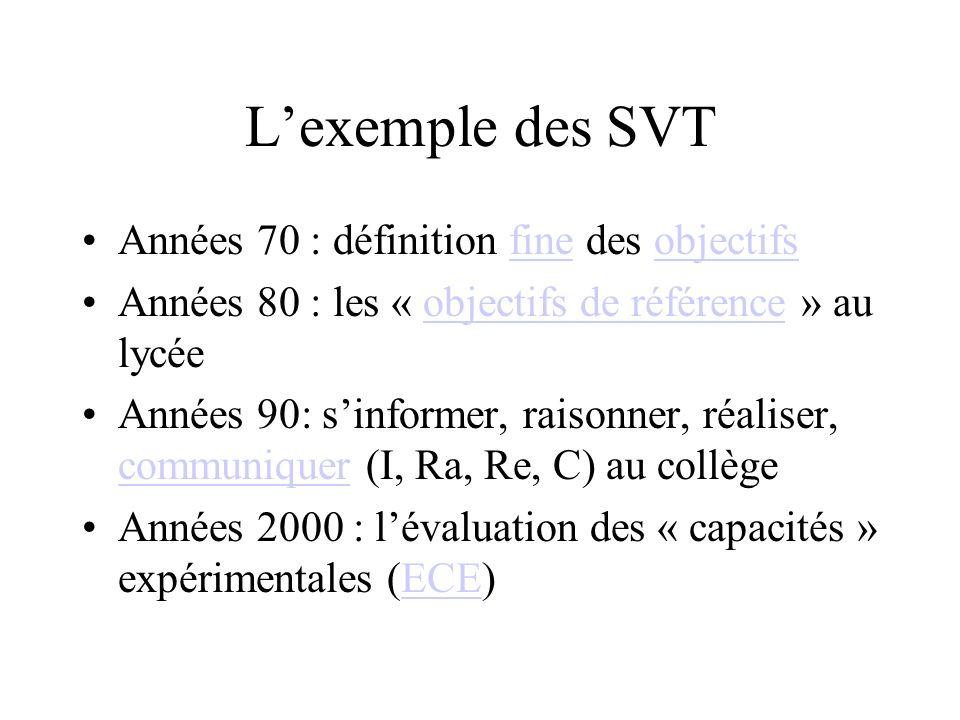 L'exemple des SVT Années 70 : définition fine des objectifs