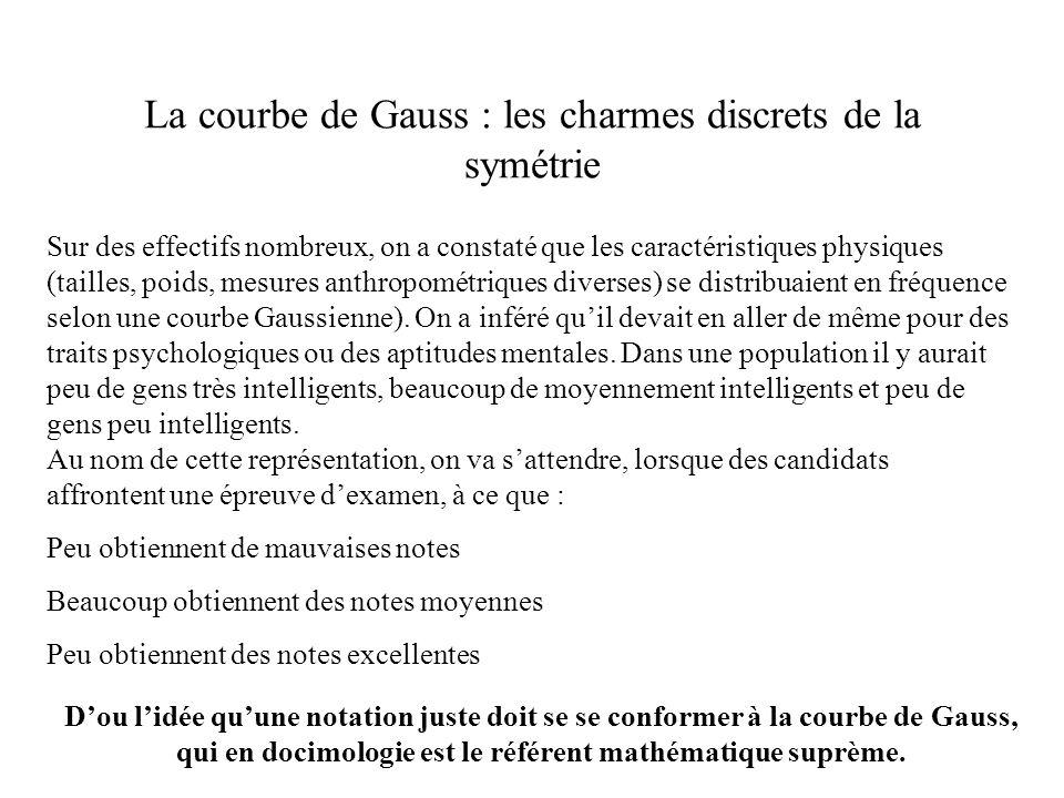 La courbe de Gauss : les charmes discrets de la symétrie