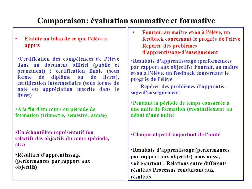 Comparaison: évaluation sommative et formative