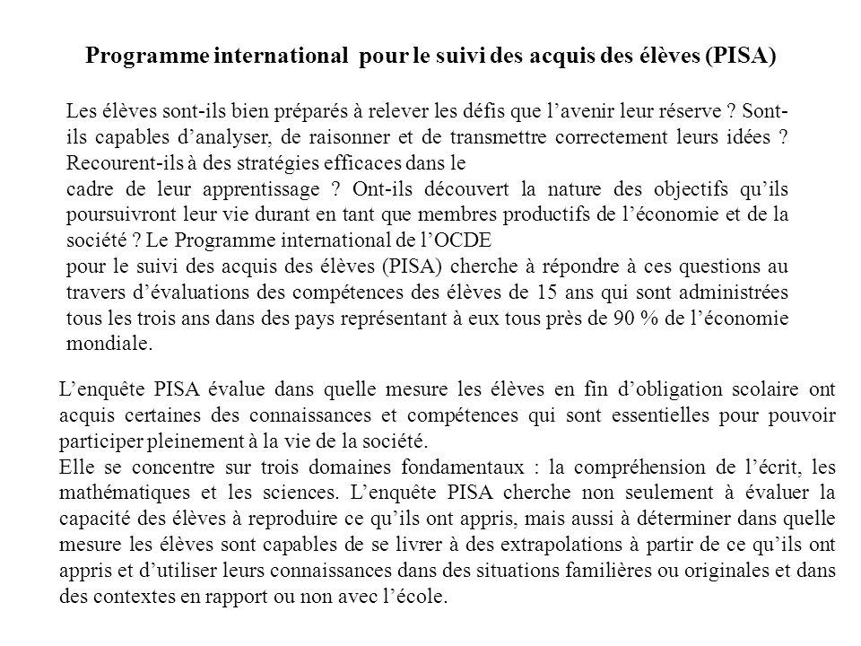 Programme international pour le suivi des acquis des élèves (PISA)