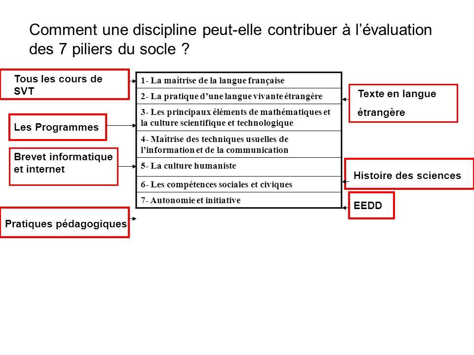 Comment une discipline peut-elle contribuer à l'évaluation des 7 piliers du socle