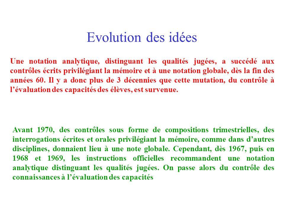 Evolution des idées
