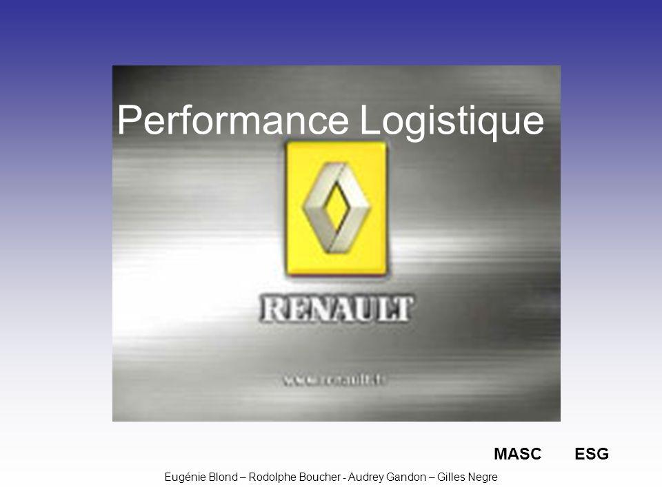 Performance Logistique