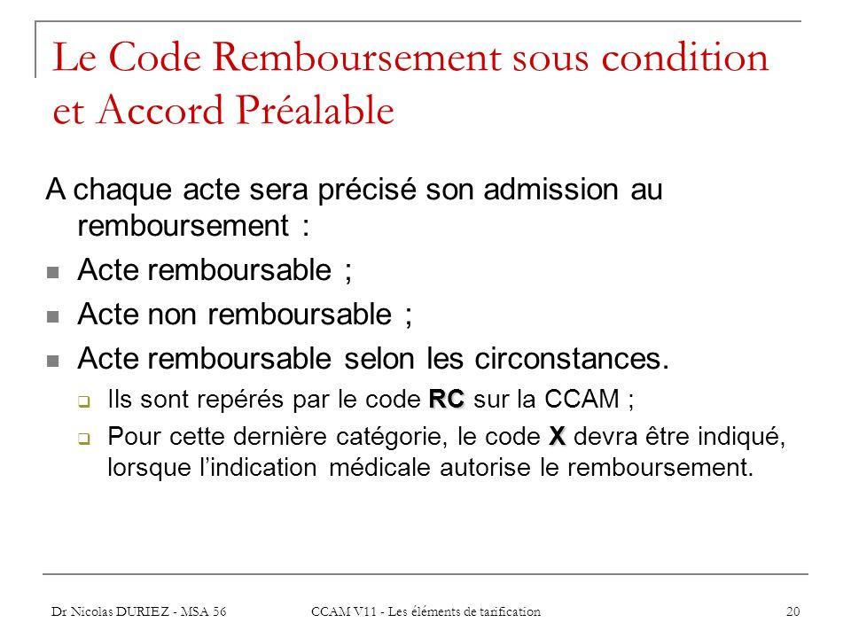 Le Code Remboursement sous condition et Accord Préalable