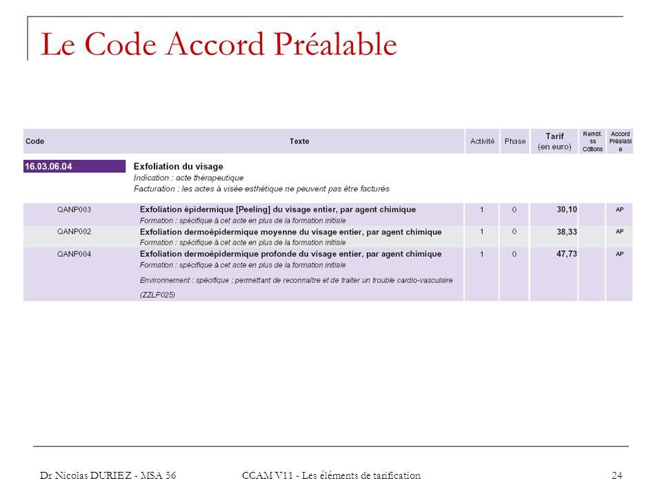 Le Code Accord Préalable