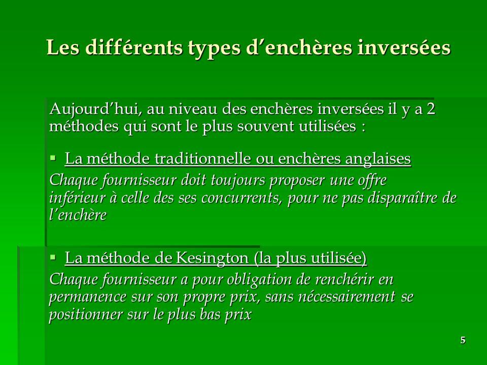 Les différents types d'enchères inversées
