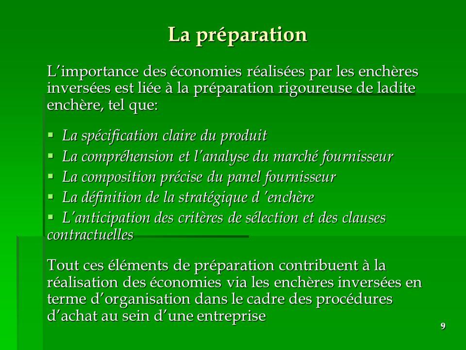 La préparation L'importance des économies réalisées par les enchères inversées est liée à la préparation rigoureuse de ladite enchère, tel que: