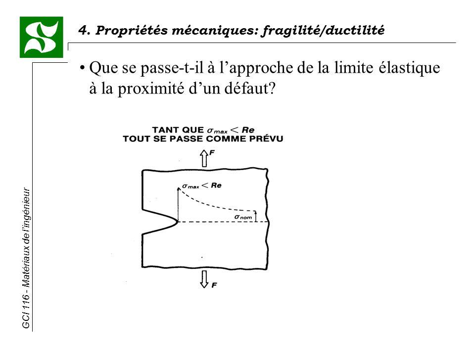 Que se passe-t-il à l'approche de la limite élastique à la proximité d'un défaut