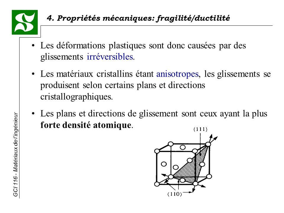 Les déformations plastiques sont donc causées par des glissements irréversibles.