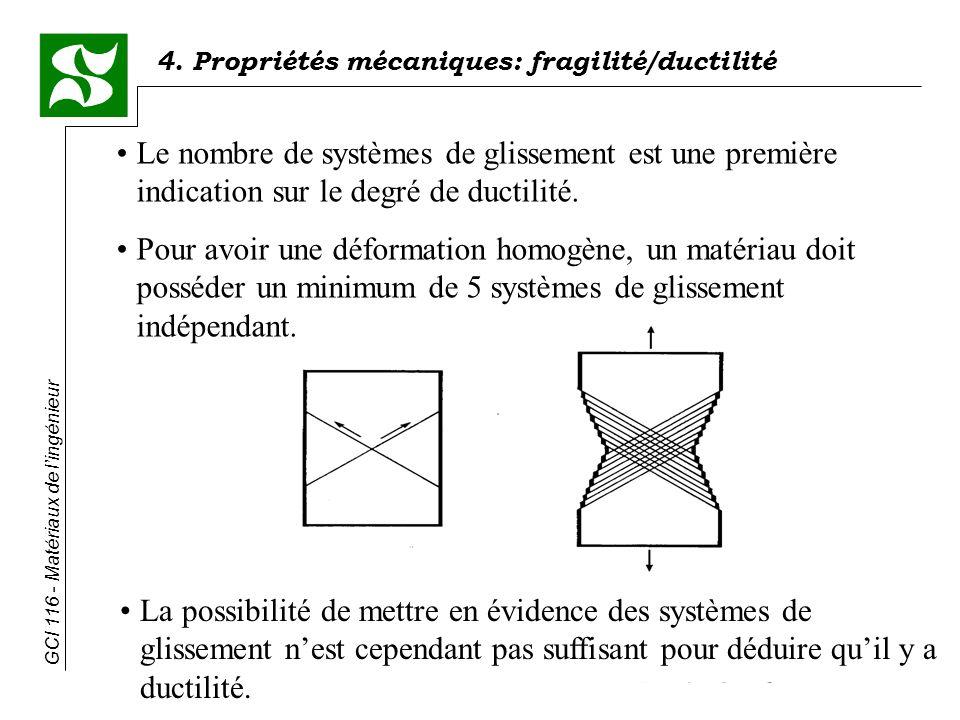 Le nombre de systèmes de glissement est une première indication sur le degré de ductilité.