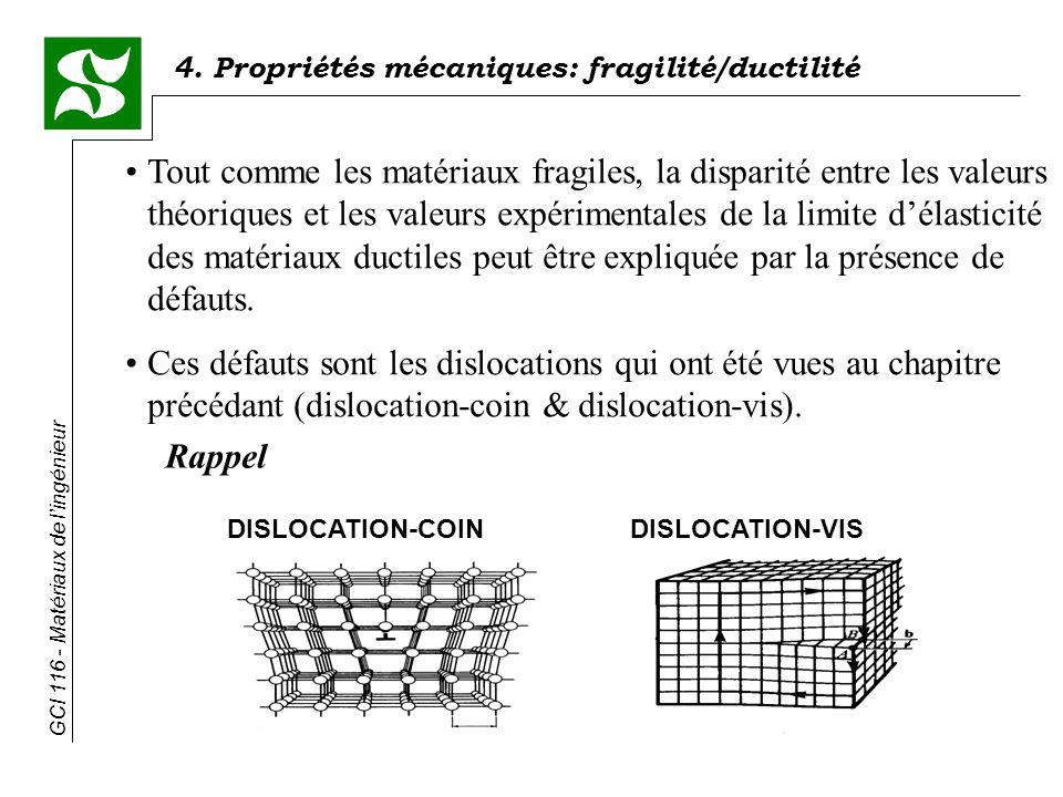 Tout comme les matériaux fragiles, la disparité entre les valeurs théoriques et les valeurs expérimentales de la limite d'élasticité des matériaux ductiles peut être expliquée par la présence de défauts.