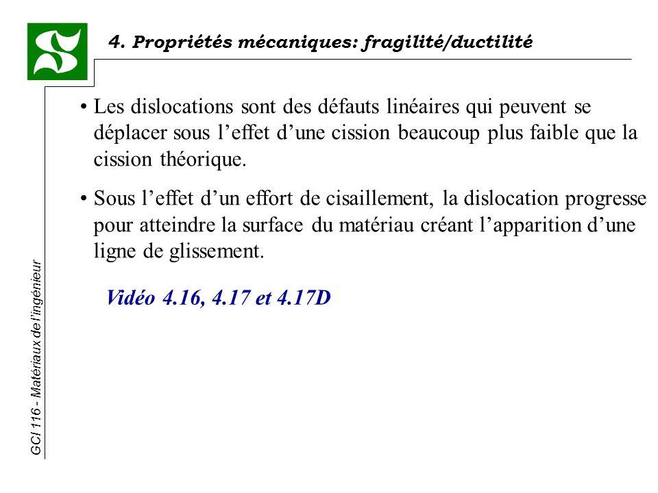 Les dislocations sont des défauts linéaires qui peuvent se déplacer sous l'effet d'une cission beaucoup plus faible que la cission théorique.