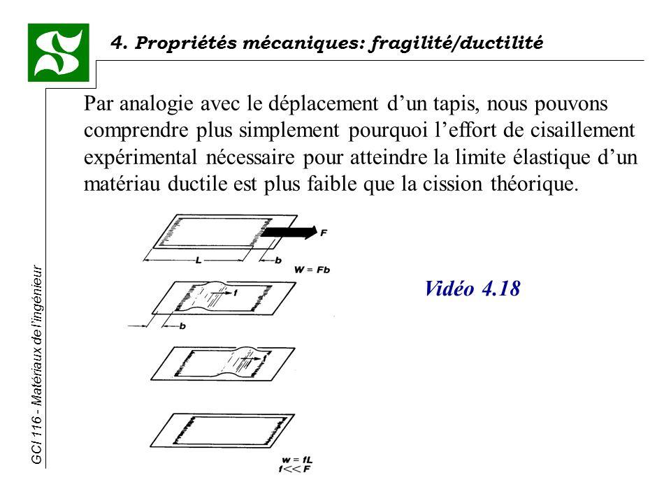 Par analogie avec le déplacement d'un tapis, nous pouvons comprendre plus simplement pourquoi l'effort de cisaillement expérimental nécessaire pour atteindre la limite élastique d'un matériau ductile est plus faible que la cission théorique.