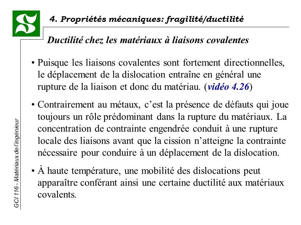Ductilité chez les matériaux à liaisons covalentes