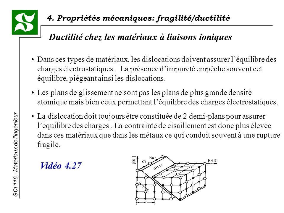 Ductilité chez les matériaux à liaisons ioniques