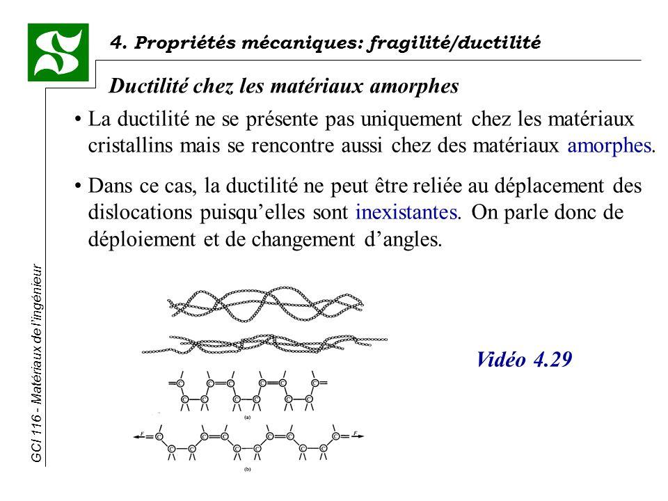 Ductilité chez les matériaux amorphes