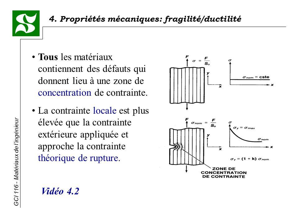 Tous les matériaux contiennent des défauts qui donnent lieu à une zone de concentration de contrainte.