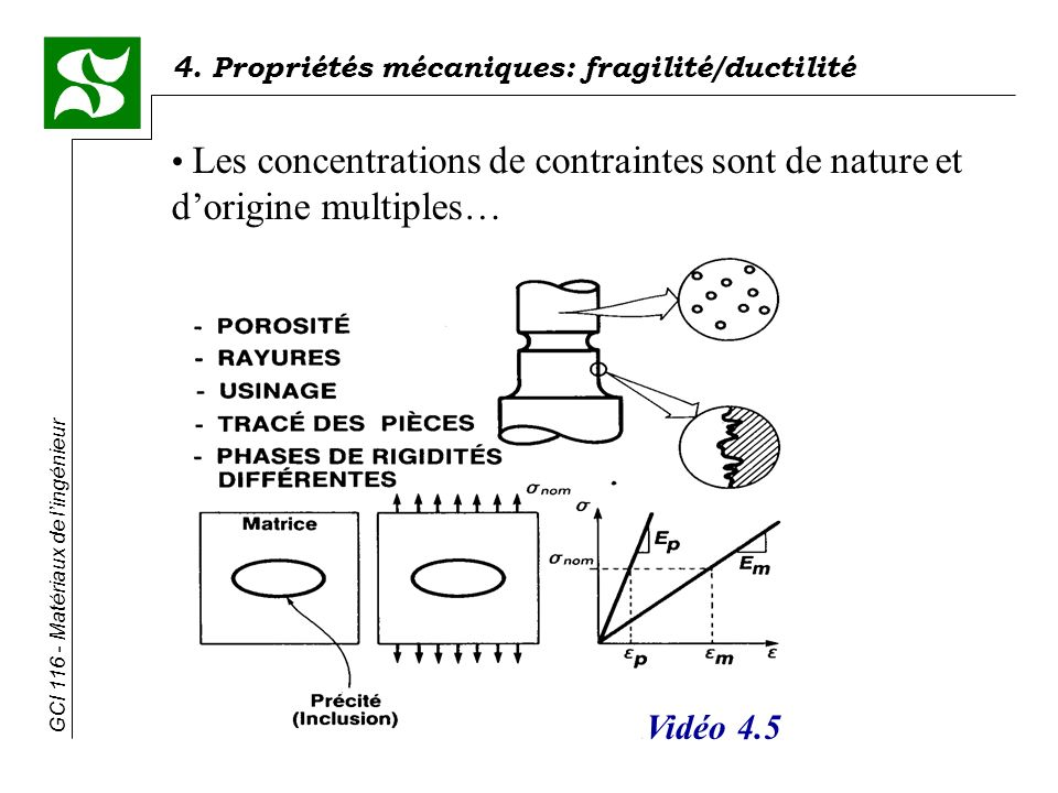 Les concentrations de contraintes sont de nature et d'origine multiples…