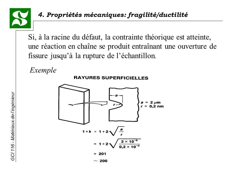 Si, à la racine du défaut, la contrainte théorique est atteinte, une réaction en chaîne se produit entraînant une ouverture de fissure jusqu'à la rupture de l'échantillon.