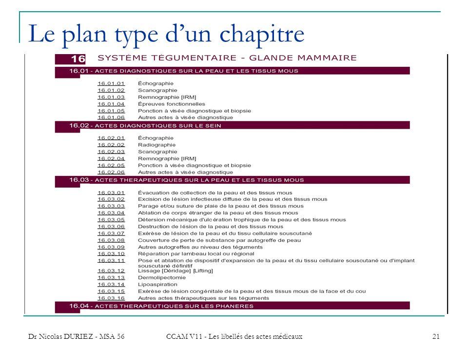 Le plan type d'un chapitre