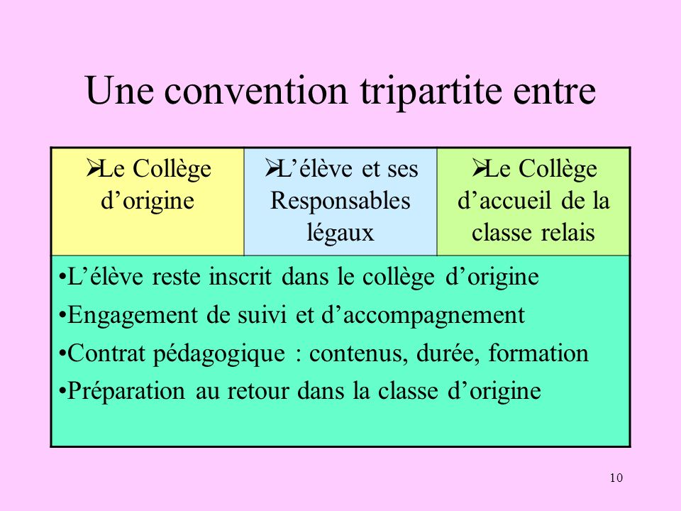 Une convention tripartite entre