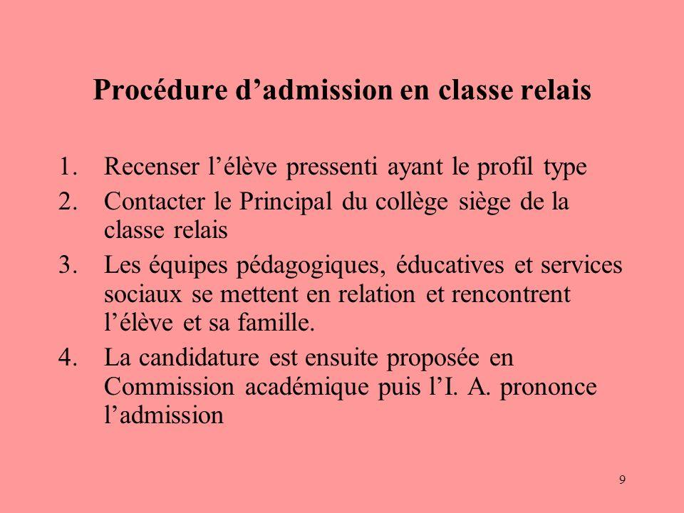 Procédure d'admission en classe relais
