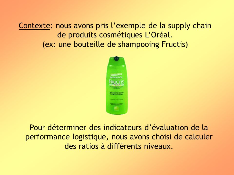 (ex: une bouteille de shampooing Fructis)