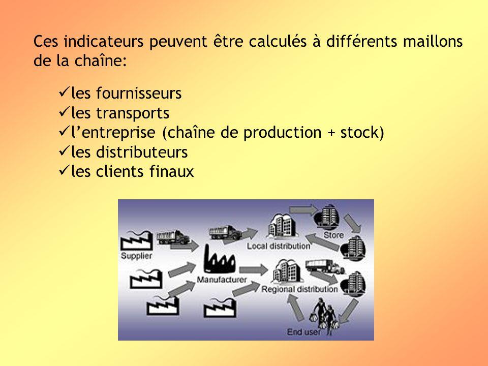 Ces indicateurs peuvent être calculés à différents maillons de la chaîne: