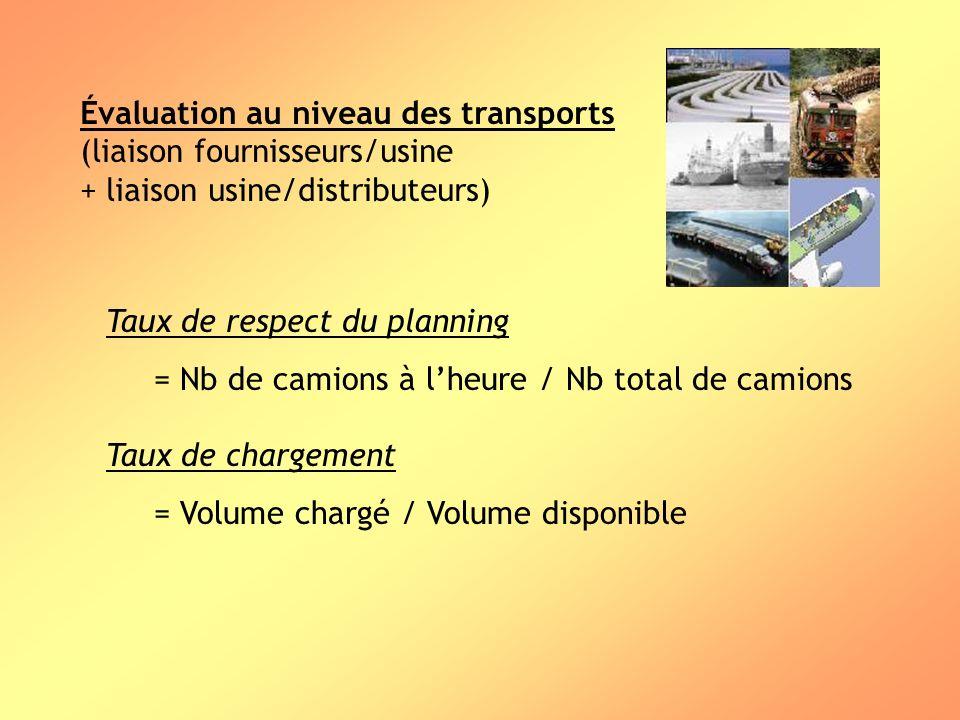 Évaluation au niveau des transports