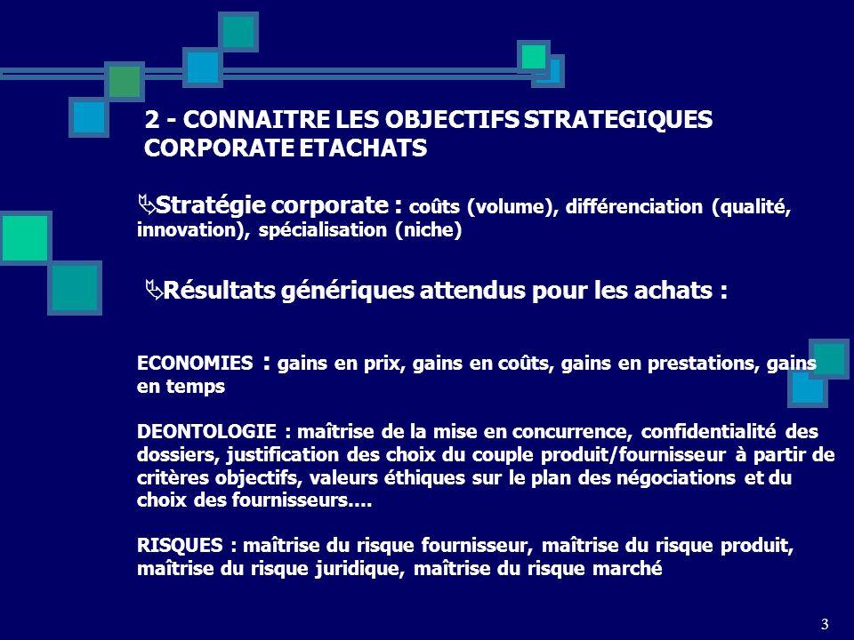 2 - CONNAITRE LES OBJECTIFS STRATEGIQUES CORPORATE ETACHATS