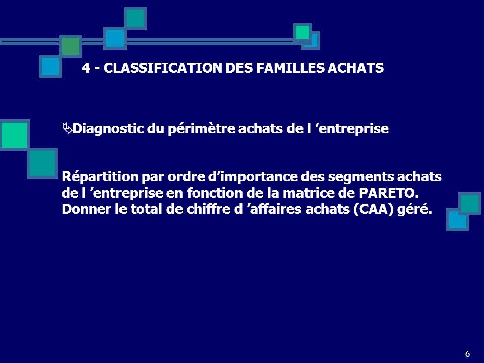 4 - CLASSIFICATION DES FAMILLES ACHATS